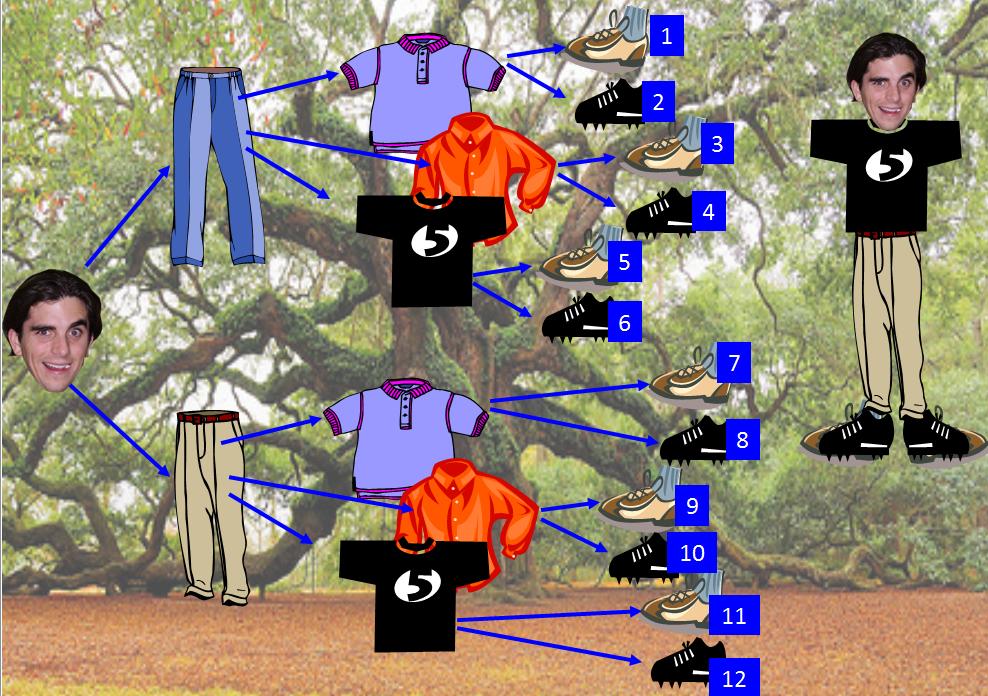 Tree Diagrams In Combinatorics Great Installation Of