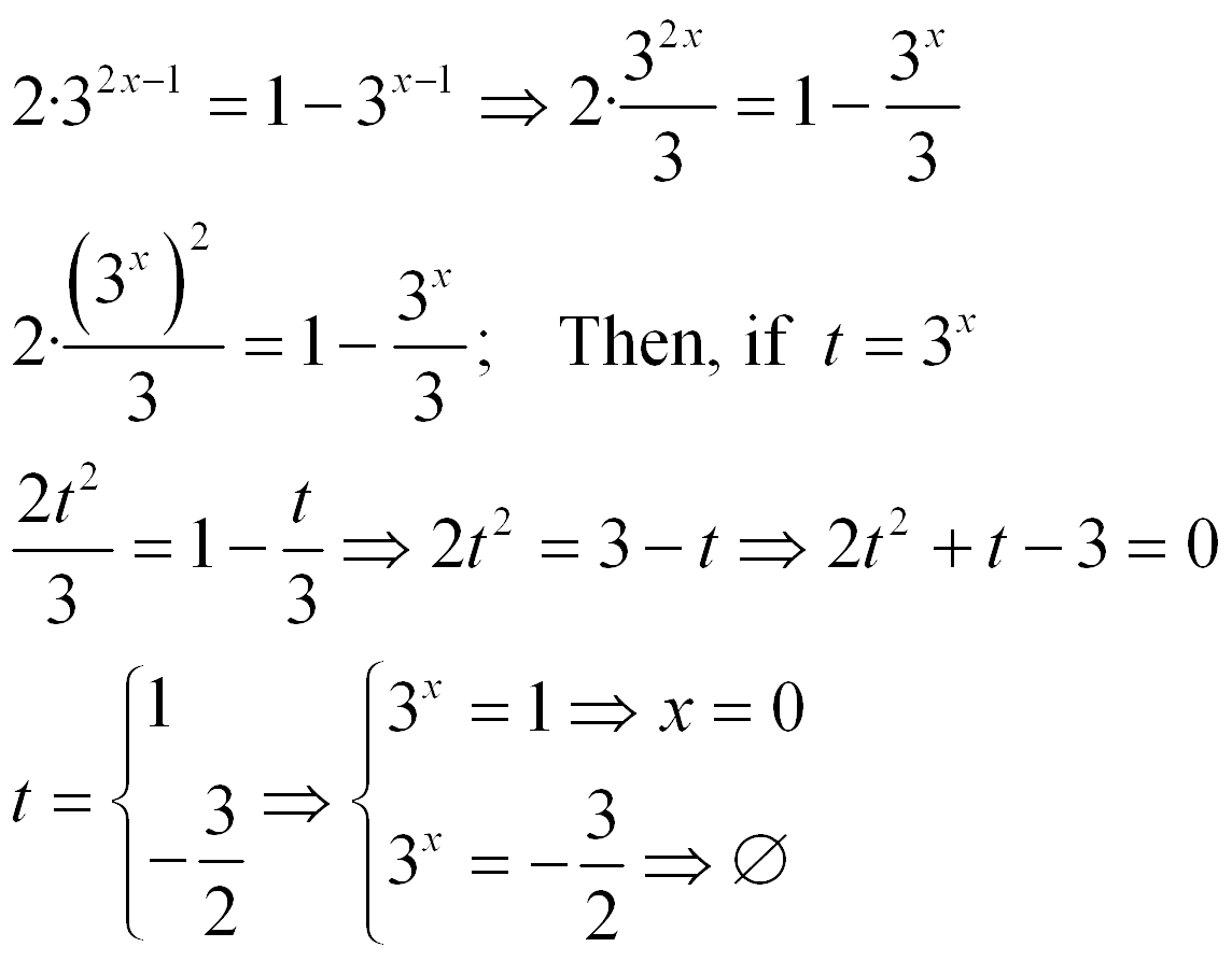 exponential equations | algebra